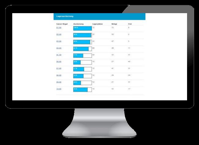 L-mobile Digitalisierte Lagerlogistik L-mobile WMS Auswertungen und Statistiken Lagerauslastung