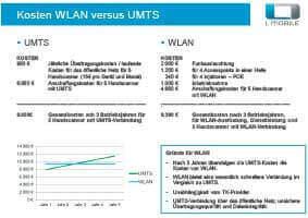L-mobile mobile Softwarelösungen Flyer WLAN vs. UMTS Kostenüberstellung