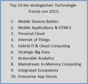 L-mobile Digitales Service Management Infothekbeitrag HTML5 Mobile Anwendungen im Unternehmen 1