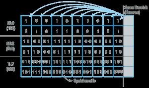 L-mobile Infothekbeitrag infrastructure SSD Storage Technologien im direkten Vergleich1