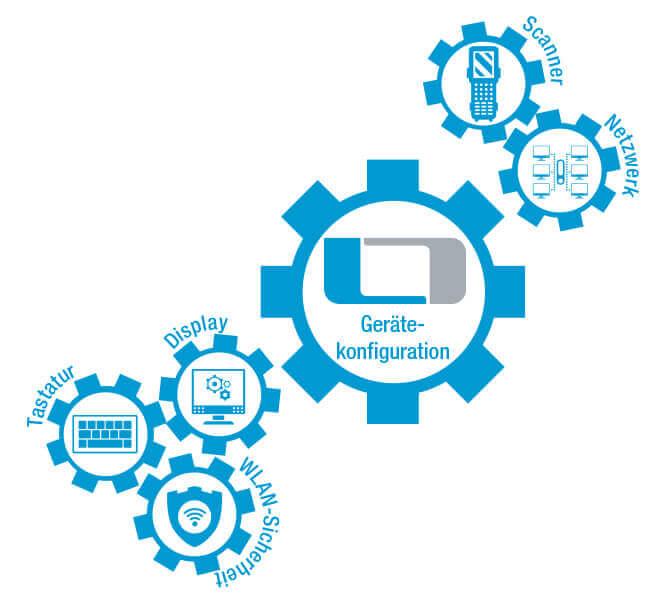 Digitalisierte Softwarelösungen L-mobile Dienstleistungen Softwareeinführung Hardwarekonfiguration
