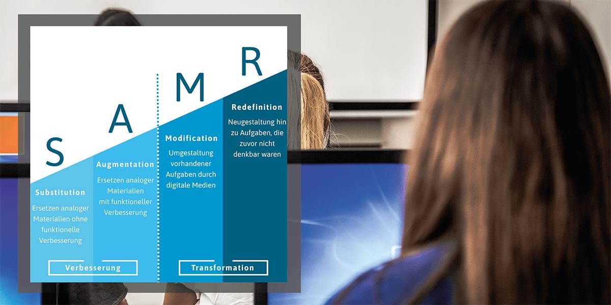 SAMR Modell Digitaler Unterricht