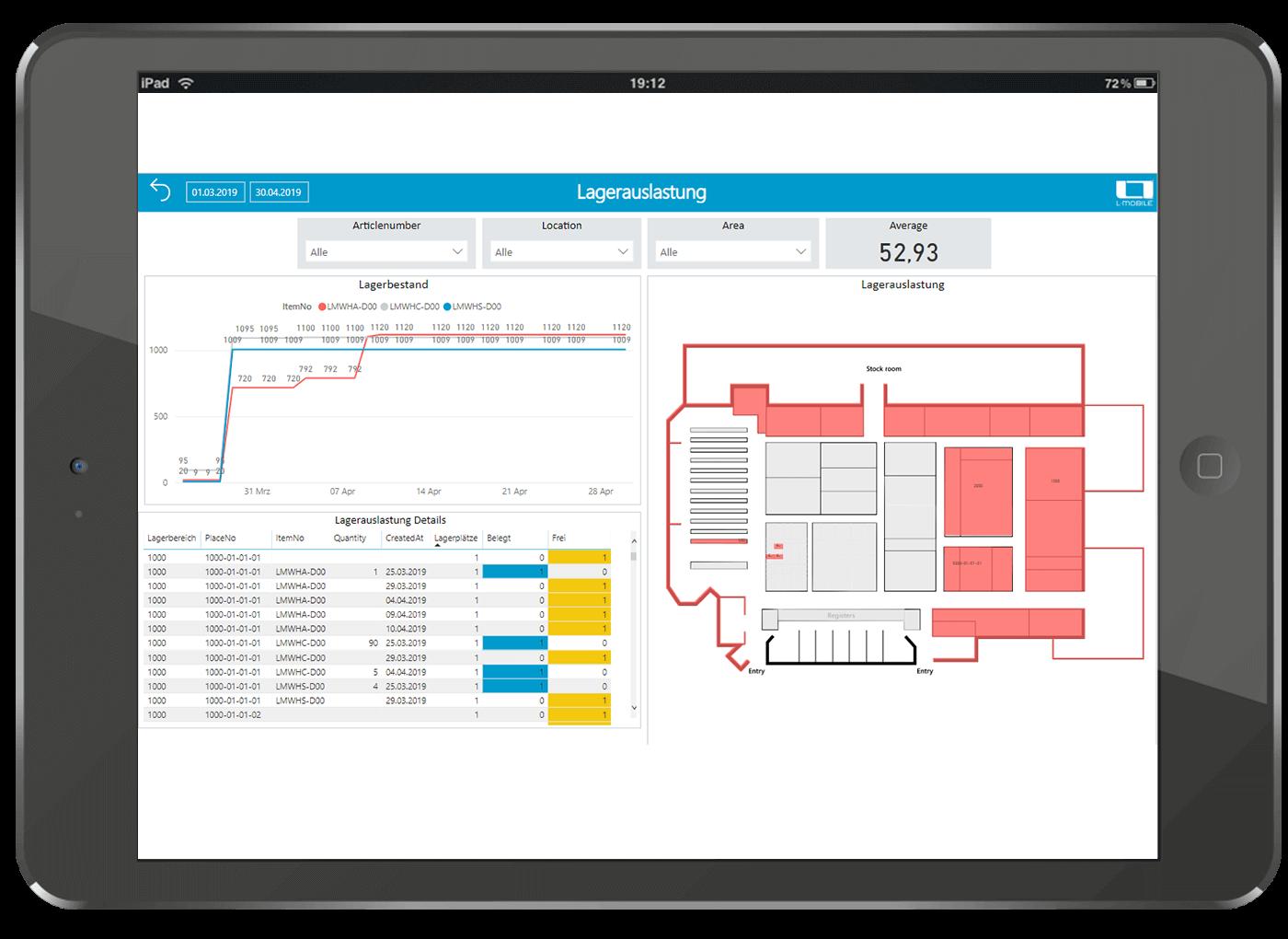 Echtzeit-Reporting und Smarte Unternehmenssteuerung L-mobile reporting Lagerlogistik