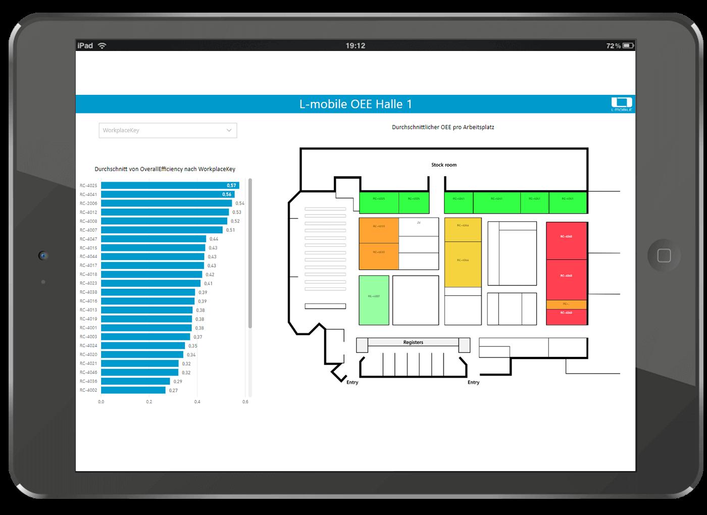 Echtzeit-Reporting und Smarte Unternehmenssteuerung L-mobile reporting Produktion