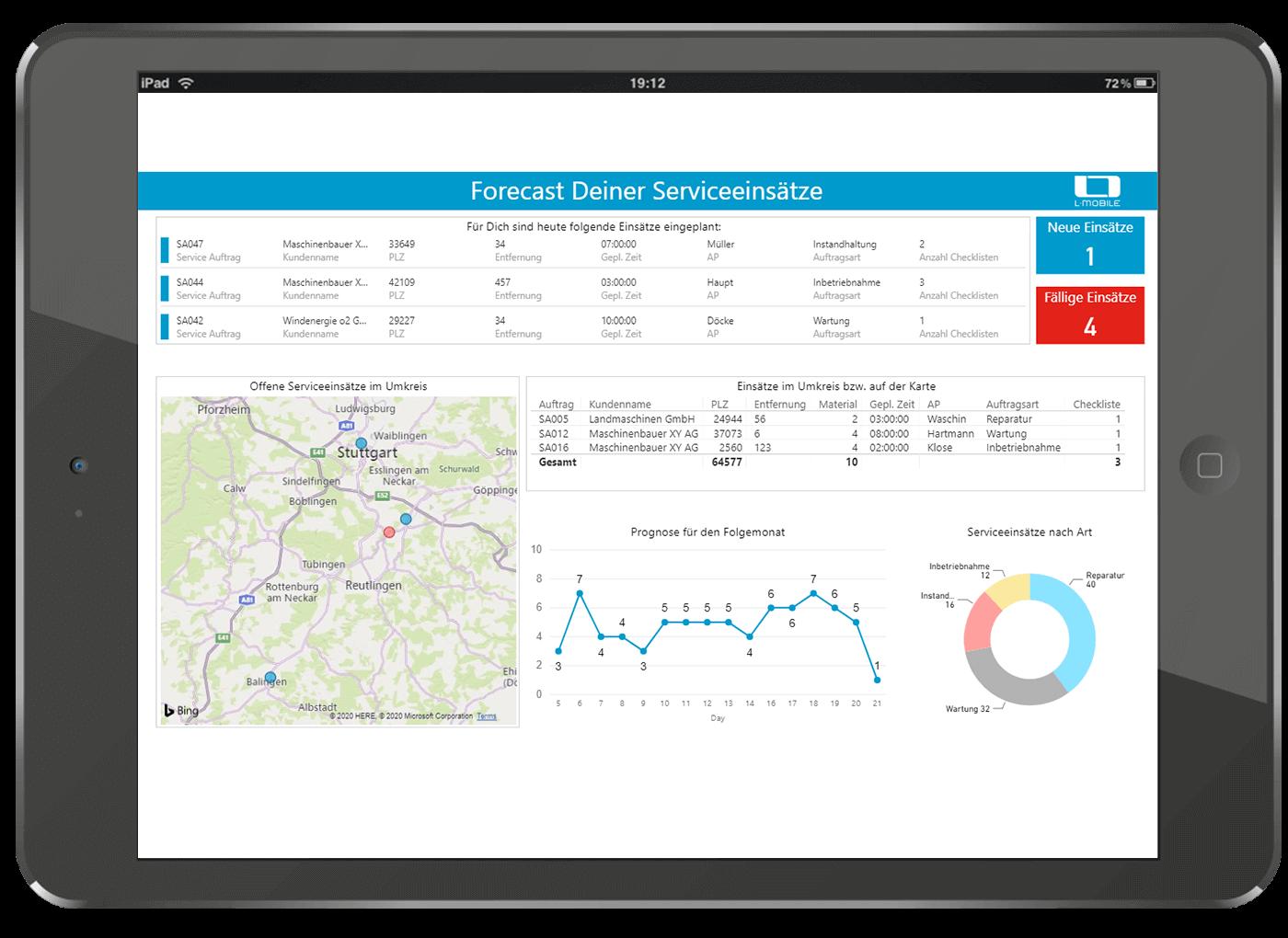 Echtzeit-Reporting und Smarte Unternehmenssteuerung L-mobile reporting Service