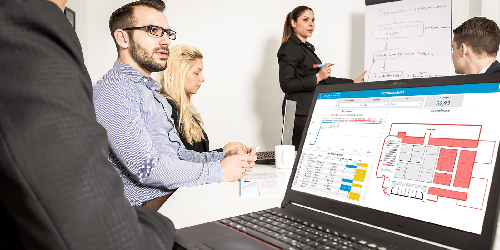 Smarte Unternehmenssteuerung L-mobile reporting